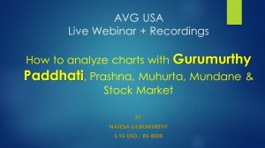 Webinar Recordings: How To Analyze Charts With Gurumurthy Paddhati, Prashna, Muhurta, Mundane by Gurumurthy Natesa [SA]